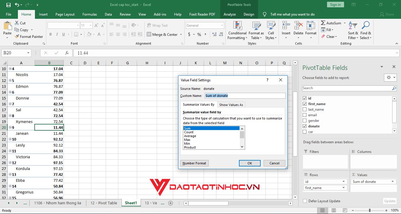 sử dụng hàm tính tổng để tính donate trên bảng tính pivottable