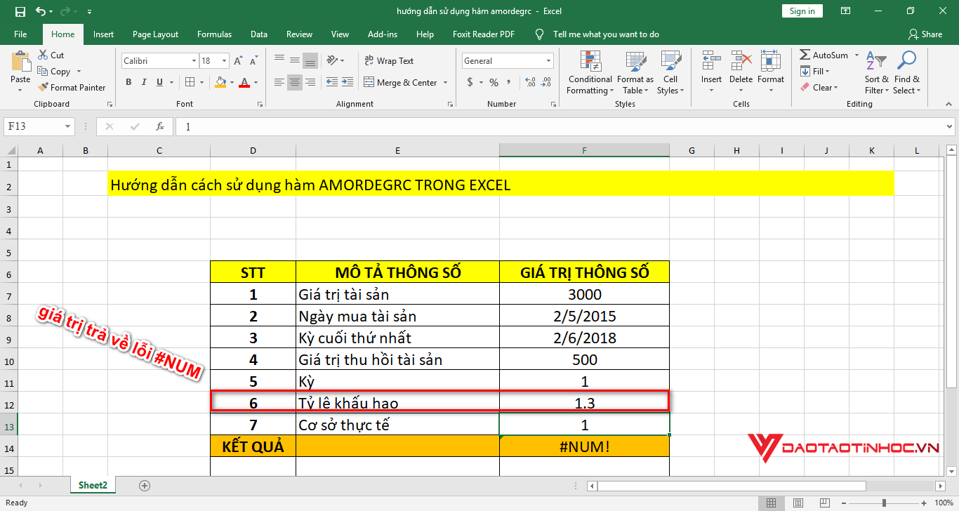 một số lỗi khi sử dụng hàm amordegrc